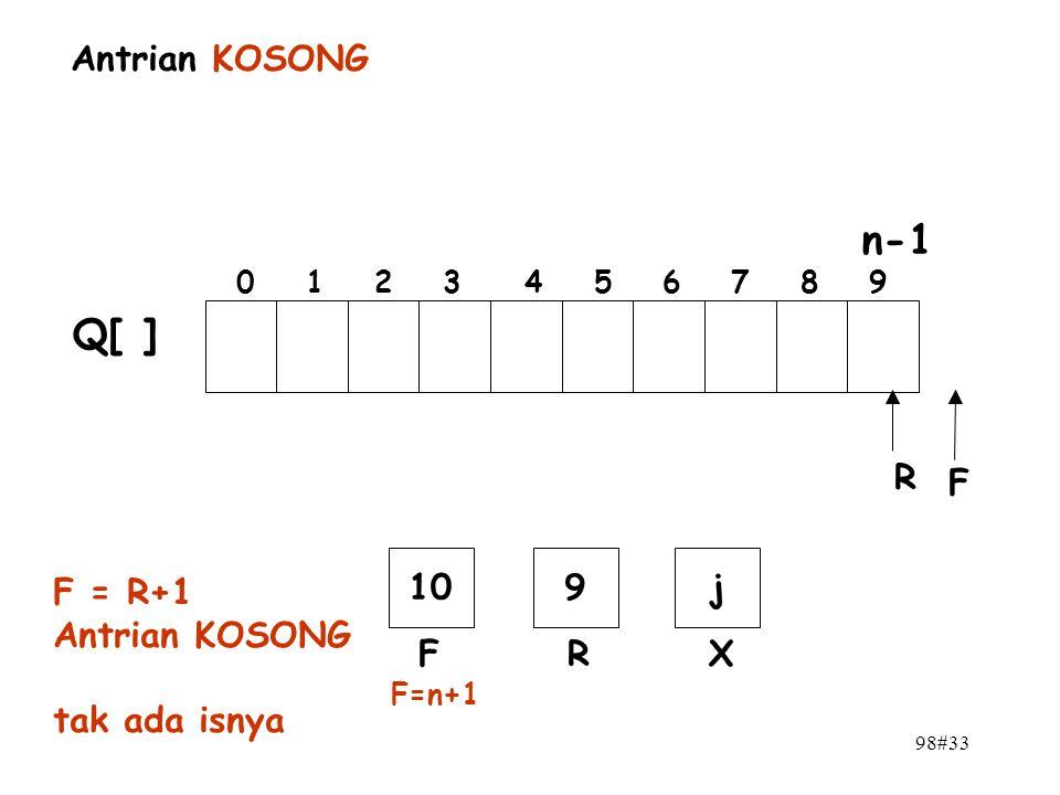 n-1 Q[ ] Antrian KOSONG R F 10 9 j F = R+1 Antrian KOSONG